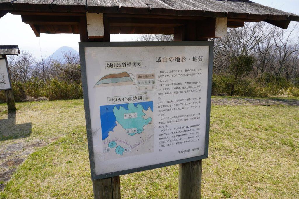 城山山頂園地 城山の地形・地質の説明版