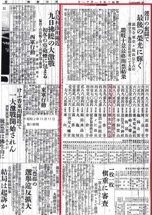 讃岐十景最終投票結果を報じる 香川新報 昭和2年11月11日