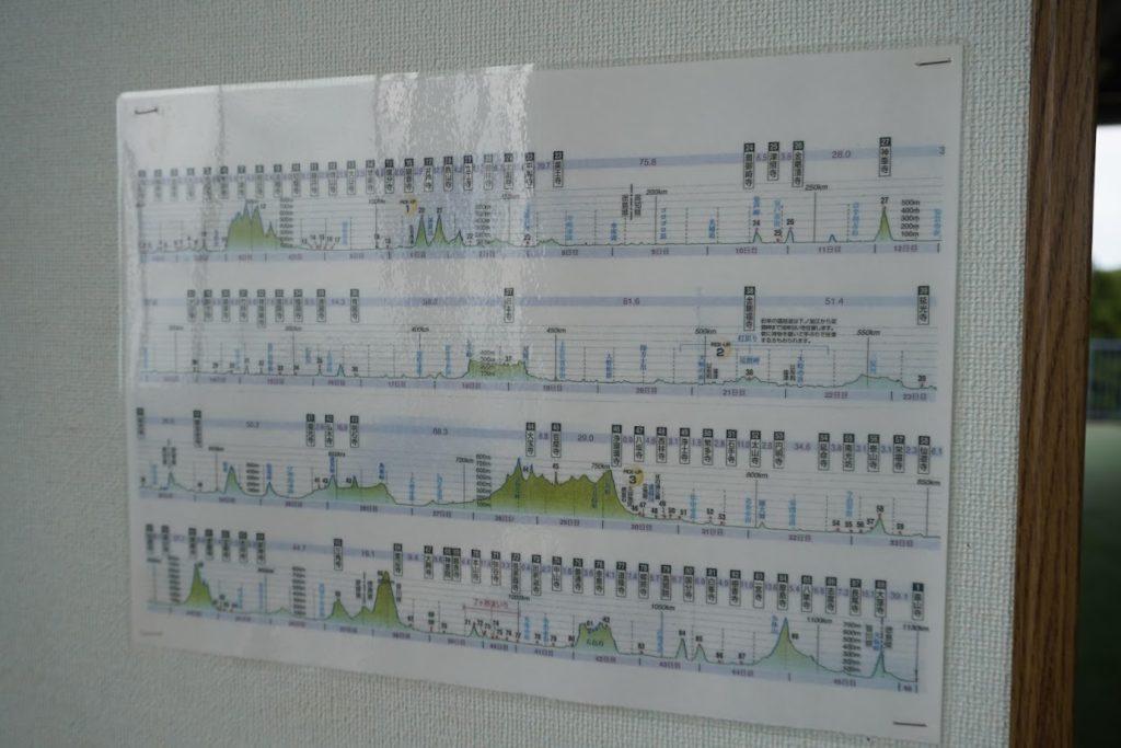 雲辺寺ロープウェイ山頂駅 霊場の高低を表記した図